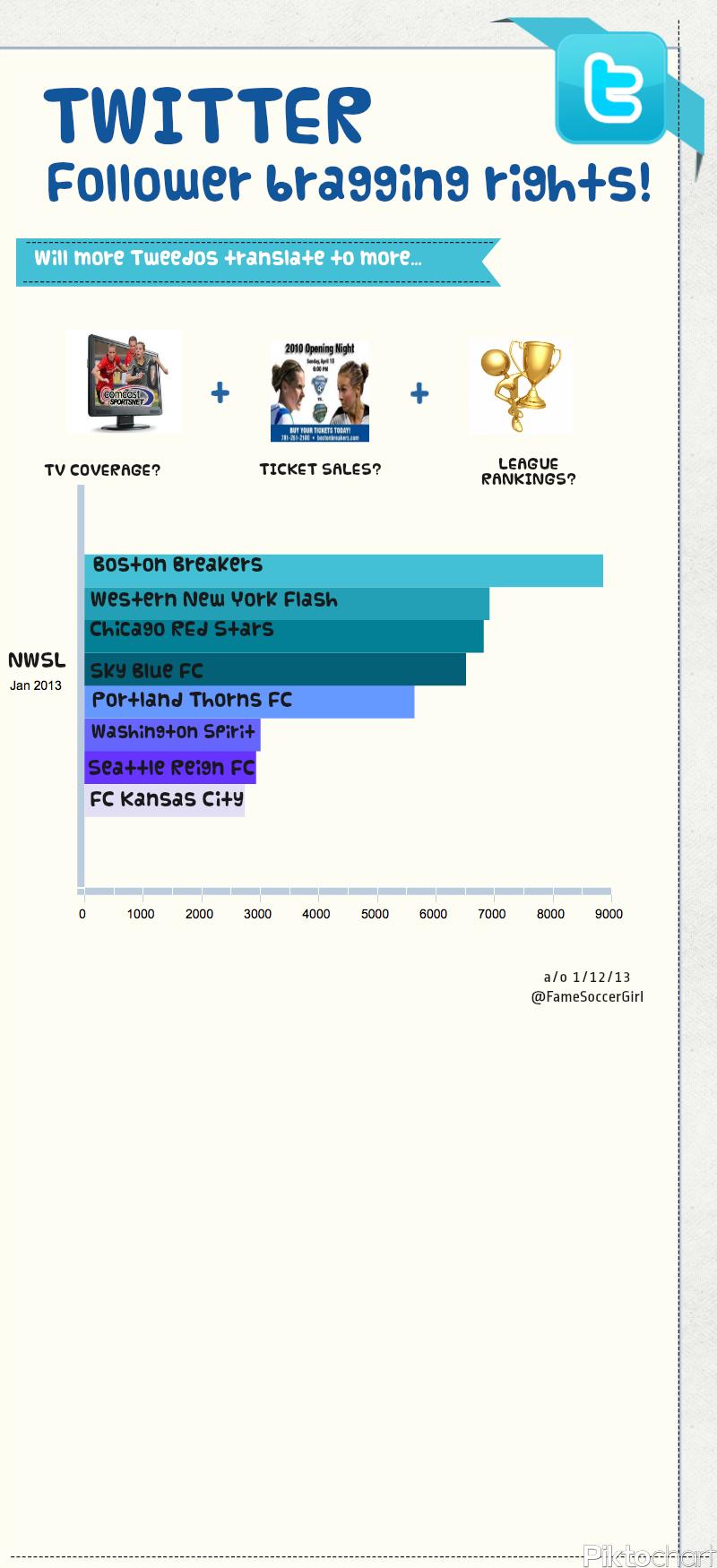 My Infographic V6